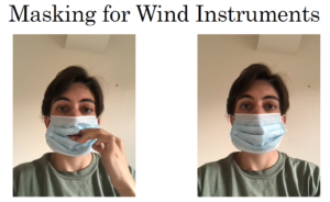 Illustration of how to modify face mask for wind instrument playing
